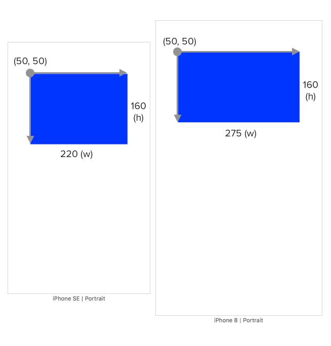 Half width result