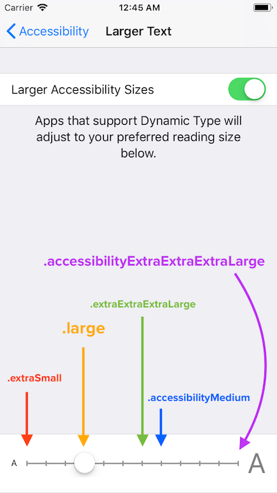 Introduction to supporting Dynamic Type