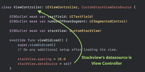 data source is view controller